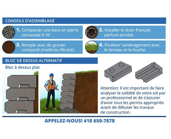 Muret | Bloc de béton décoratif